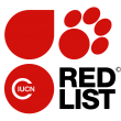 IUCN_Red_List
